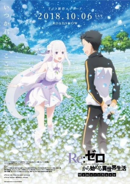 Re:Zero kara Hajimeru Isekai Seikatsu: Memory Snow (Sub)